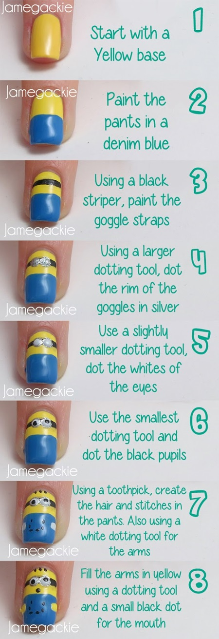 Minion-Tutorial